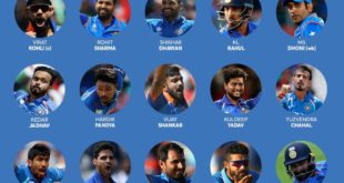 3 Reason why India can win the ICC World Cup 2019!
