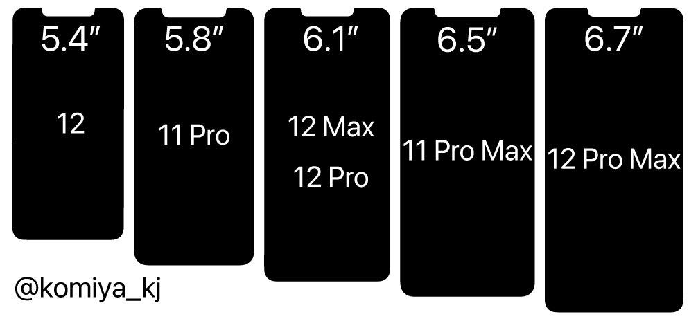 iPhone 12 size panel